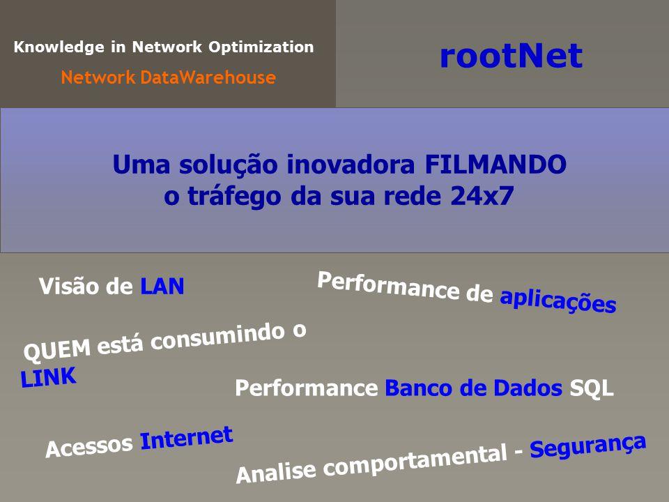 Uma solução inovadora FILMANDO o tráfego da sua rede 24x7 Knowledge in Network Optimization Network DataWarehouse Visão de LAN QUEM está consumindo o LINK Acessos Internet Analise comportamental - Segurança Performance de aplicações Performance Banco de Dados SQL rootNet