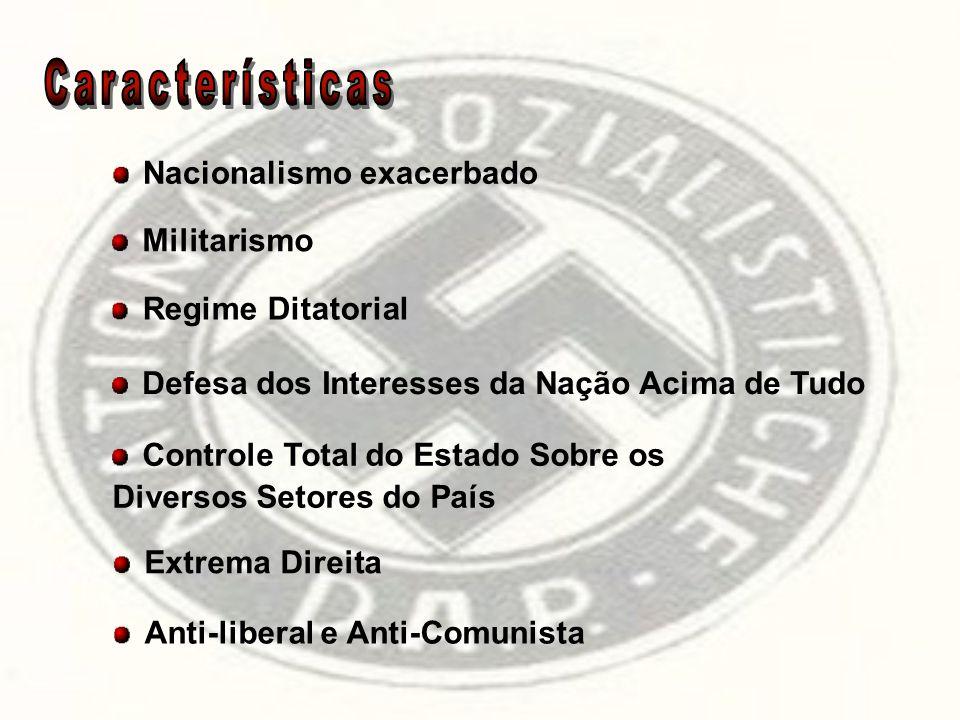 Nacionalismo exacerbado Militarismo Regime Ditatorial Defesa dos Interesses da Nação Acima de Tudo Controle Total do Estado Sobre os Diversos Setores