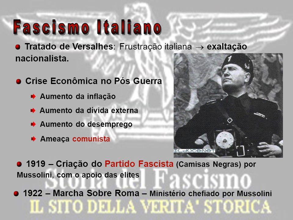 Tratado de Versalhes: Frustração italiana  exaltação nacionalista. Crise Econômica no Pós Guerra 1919 – Criação do Partido Fascista (Camisas Negras)