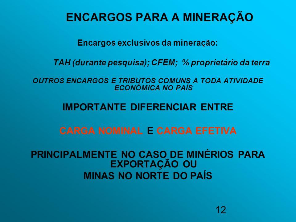 12 ENCARGOS PARA A MINERAÇÃO Encargos exclusivos da mineração: TAH (durante pesquisa); CFEM; % proprietário da terra OUTROS ENCARGOS E TRIBUTOS COMUNS