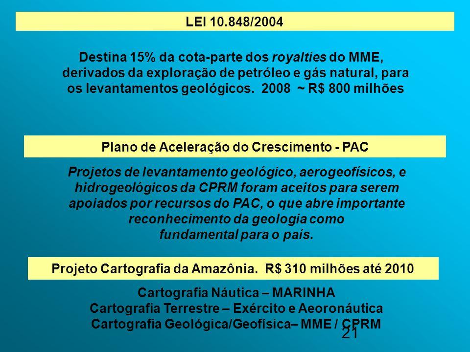 21 Destina 15% da cota-parte dos royalties do MME, derivados da exploração de petróleo e gás natural, para os levantamentos geológicos. 2008 ~ R$ 800
