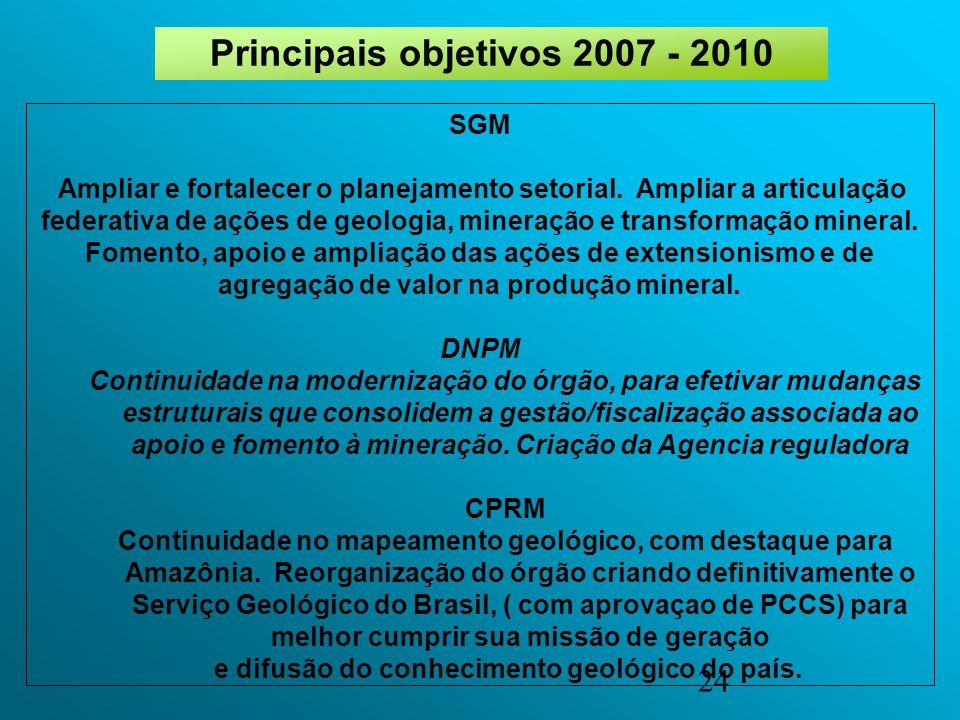 24 Principais objetivos 2007 - 2010 SGM Ampliar e fortalecer o planejamento setorial. Ampliar a articulação federativa de ações de geologia, mineração