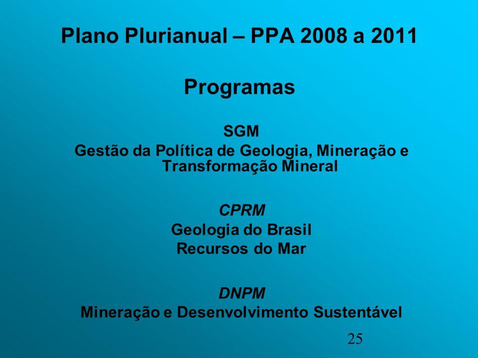 25 Plano Plurianual – PPA 2008 a 2011 Programas SGM Gestão da Política de Geologia, Mineração e Transformação Mineral CPRM Geologia do Brasil Recursos