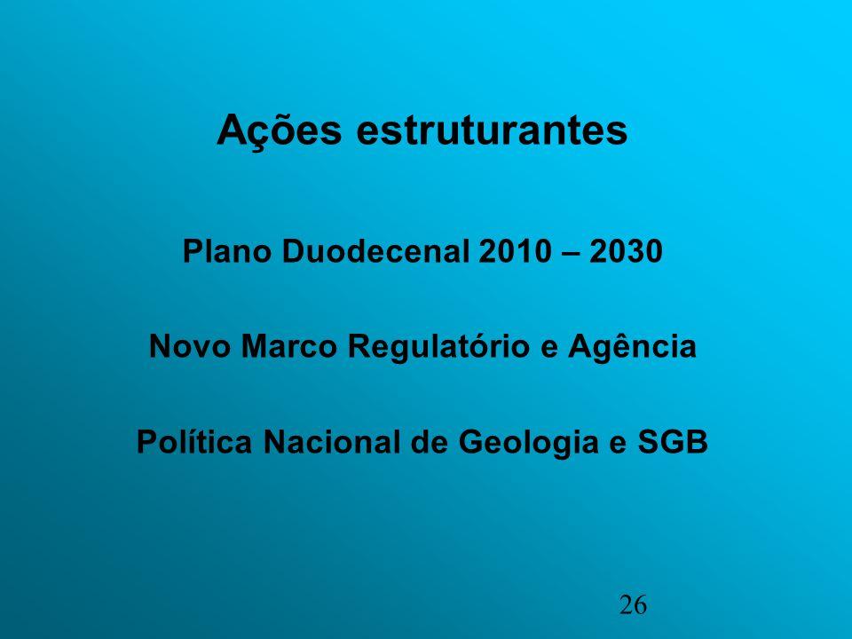 26 Ações estruturantes Plano Duodecenal 2010 – 2030 Novo Marco Regulatório e Agência Política Nacional de Geologia e SGB