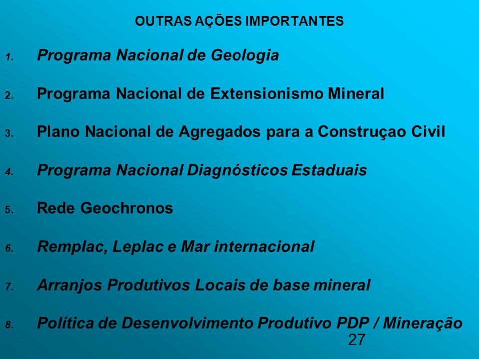 27 OUTRAS AÇÕES IMPORTANTES 1. Programa Nacional de Geologia 2. Programa Nacional de Extensionismo Mineral 3. Plano Nacional de Agregados para a Const