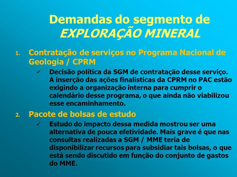 Demandas do segmento de EXPLORAÇÃO MINERAL 1. Contratação de serviços no Programa Nacional de Geologia / CPRM Decisão política da SGM de contratação d