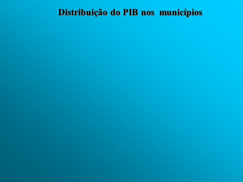 Distribuição do PIB nos municípios