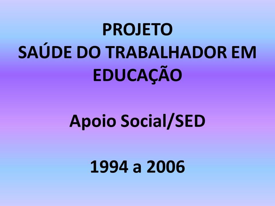 PROJETO SAÚDE DO TRABALHADOR EM EDUCAÇÃO Apoio Social/SED 1994 a 2006