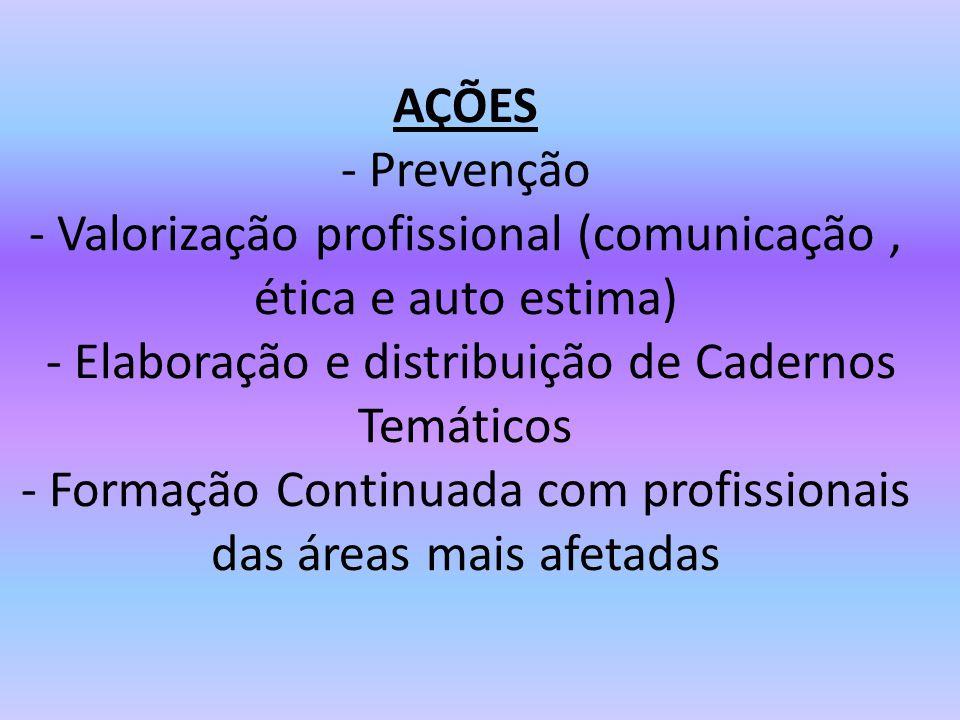 AÇÕES - Prevenção - Valorização profissional (comunicação, ética e auto estima) - Elaboração e distribuição de Cadernos Temáticos - Formação Continuada com profissionais das áreas mais afetadas