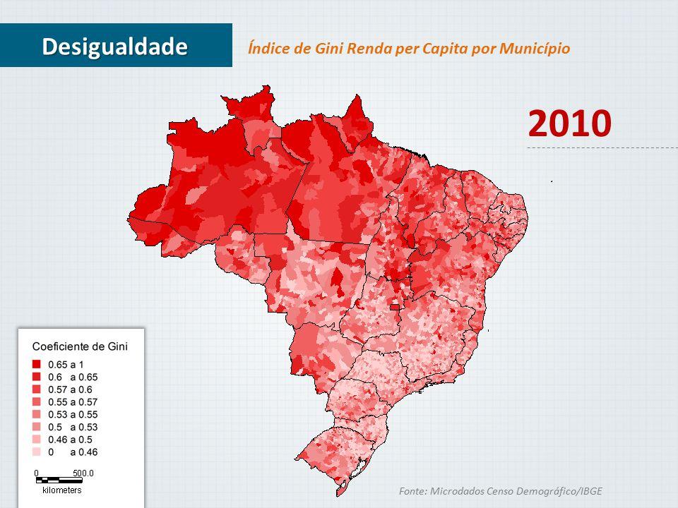 2010 Fonte: Microdados Censo Demográfico/IBGE Desigualdade Índice de Gini Renda per Capita por Município