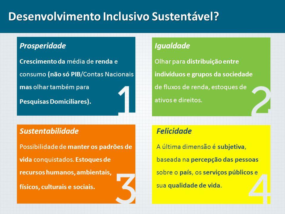 Desenvolvimento Inclusivo Sustentável? Prosperidade Crescimento da média de renda e consumo (não só PIB/Contas Nacionais mas olhar também para Pesquis