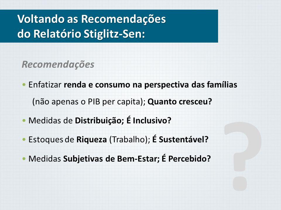 Voltando as Recomendações do Relatório Stiglitz-Sen: Recomendações Enfatizar renda e consumo na perspectiva das famílias (não apenas o PIB per capita)