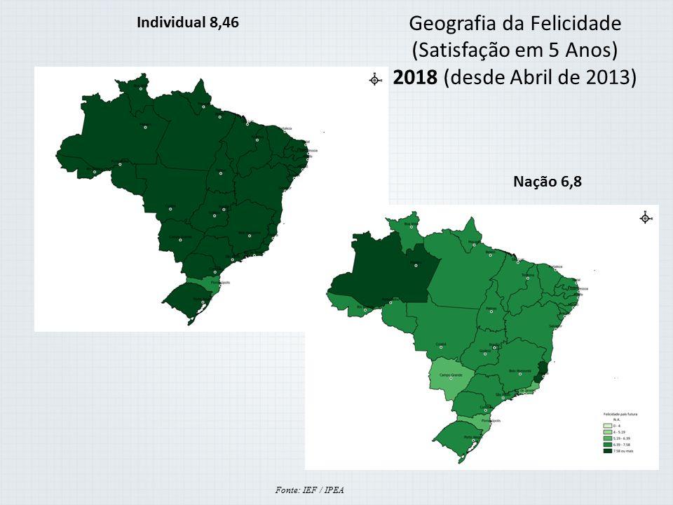 Fonte: IEF / IPEA Geografia da Felicidade (Satisfação em 5 Anos) 2018 (desde Abril de 2013) Individual 8,46 Nação 6,8