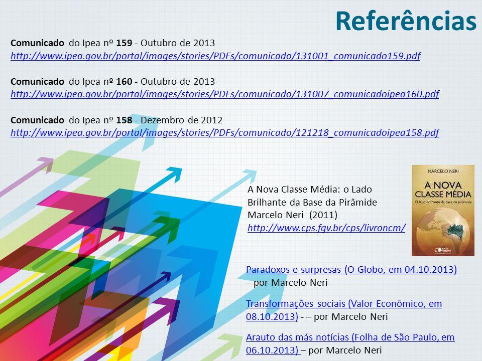 Referências Paradoxos e surpresas (O Globo, em 04.10.2013) – por Marcelo Neri Transformações sociais (Valor Econômico, em 08.10.2013)Transformações so