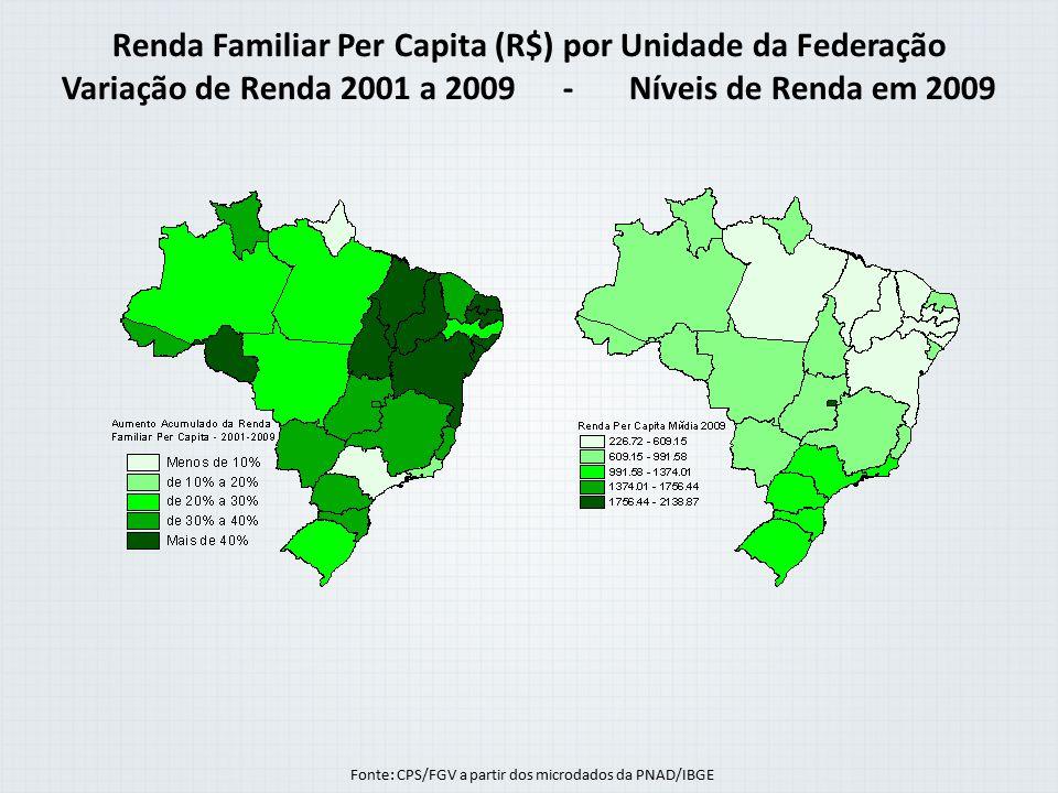 Renda Familiar Per Capita (R$) por Unidade da Federação Variação de Renda 2001 a 2009 - Níveis de Renda em 2009 Fonte: CPS/FGV a partir dos microdados