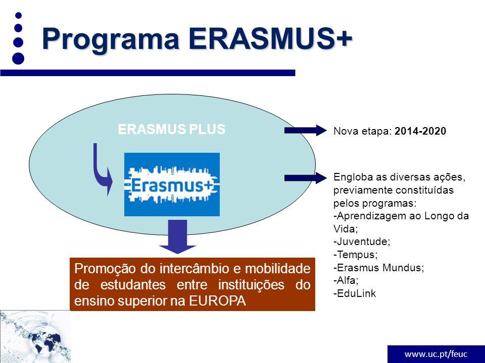 www.uc.pt/feuc Programa ERASMUS+ ERASMUS PLUS Nova etapa: 2014-2020 Promoção do intercâmbio e mobilidade de estudantes entre instituições do ensino superior na EUROPA Engloba as diversas ações, previamente constituídas pelos programas: -Aprendizagem ao Longo da Vida; -Juventude; -Tempus; -Erasmus Mundus; -Alfa; -EduLink