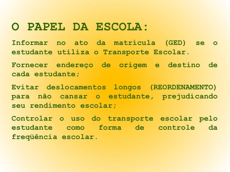 O PAPEL DA ESCOLA: Informar no ato da matrícula (GED) se o estudante utiliza o Transporte Escolar. Fornecer endereço de origem e destino de cada estud