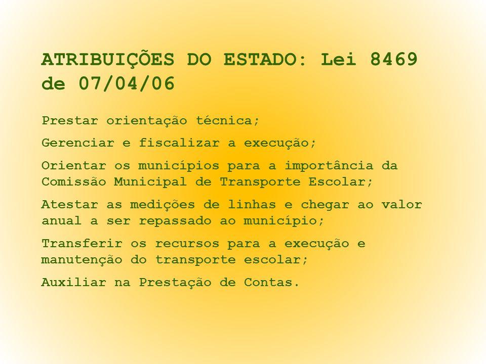 ATRIBUIÇÕES DO ESTADO: Lei 8469 de 07/04/06 Prestar orientação técnica; Gerenciar e fiscalizar a execução; Orientar os municípios para a importância d
