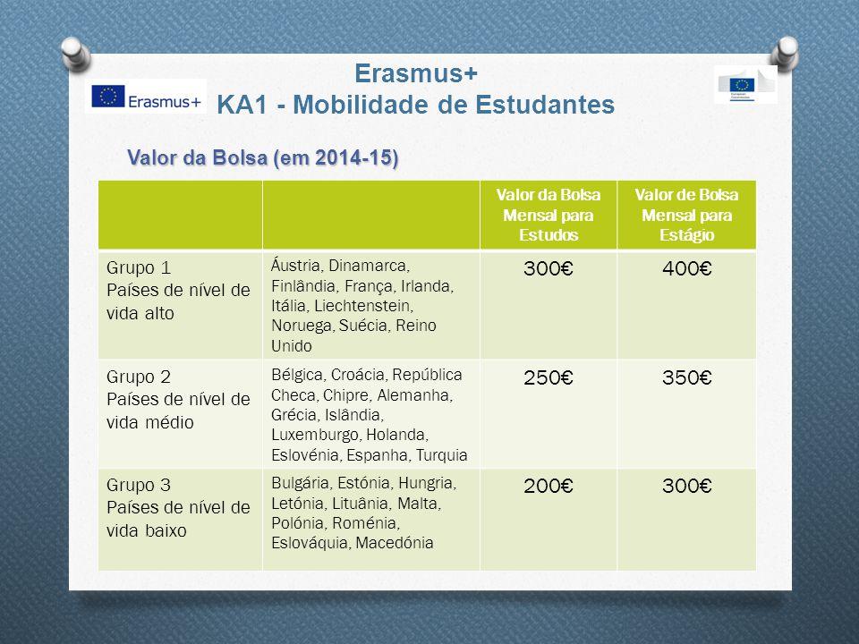 Erasmus+ KA1 - Mobilidade de Estudantes Valor da Bolsa (em 2014-15) Valor da Bolsa Mensal para Estudos Valor de Bolsa Mensal para Estágio Grupo 1 Países de nível de vida alto Áustria, Dinamarca, Finlândia, França, Irlanda, Itália, Liechtenstein, Noruega, Suécia, Reino Unido 300€400€ Grupo 2 Países de nível de vida médio Bélgica, Croácia, República Checa, Chipre, Alemanha, Grécia, Islândia, Luxemburgo, Holanda, Eslovénia, Espanha, Turquia 250€350€ Grupo 3 Países de nível de vida baixo Bulgária, Estónia, Hungria, Letónia, Lituânia, Malta, Polónia, Roménia, Eslováquia, Macedónia 200€300€