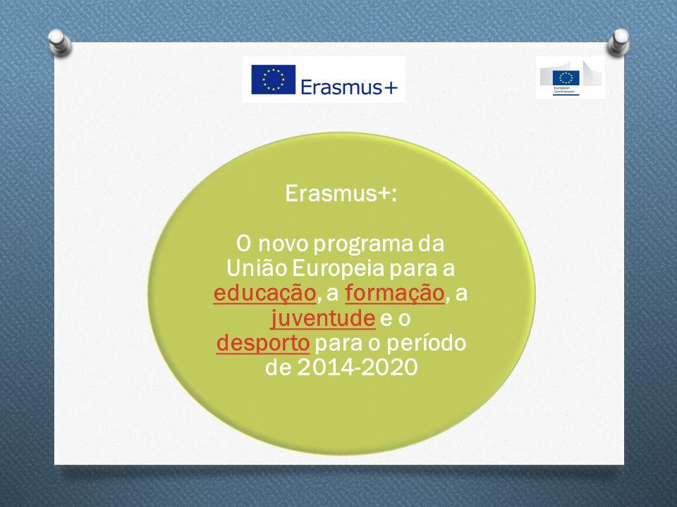 Erasmus+: O novo programa da União Europeia para a educação, a formação, a juventude e o desporto para o período de 2014 ‑ 2020 educaçãoformação juven