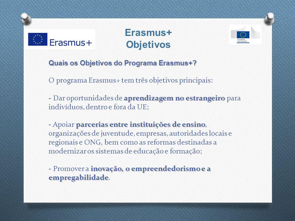 Erasmus+ Objetivos Quais os Objetivos do Programa Erasmus+? aprendizagem no estrangeiro parcerias entre instituições de ensino inovação, o empreendedo