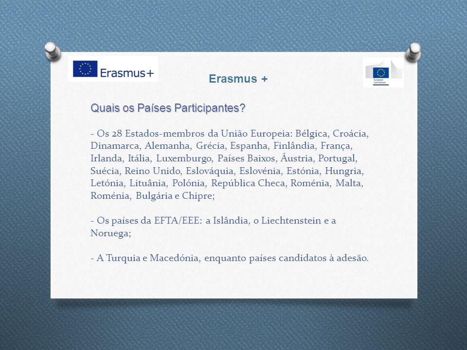 Quais os Países Participantes? Quais os Países Participantes? - Os 28 Estados-membros da União Europeia: Bélgica, Croácia, Dinamarca, Alemanha, Grécia