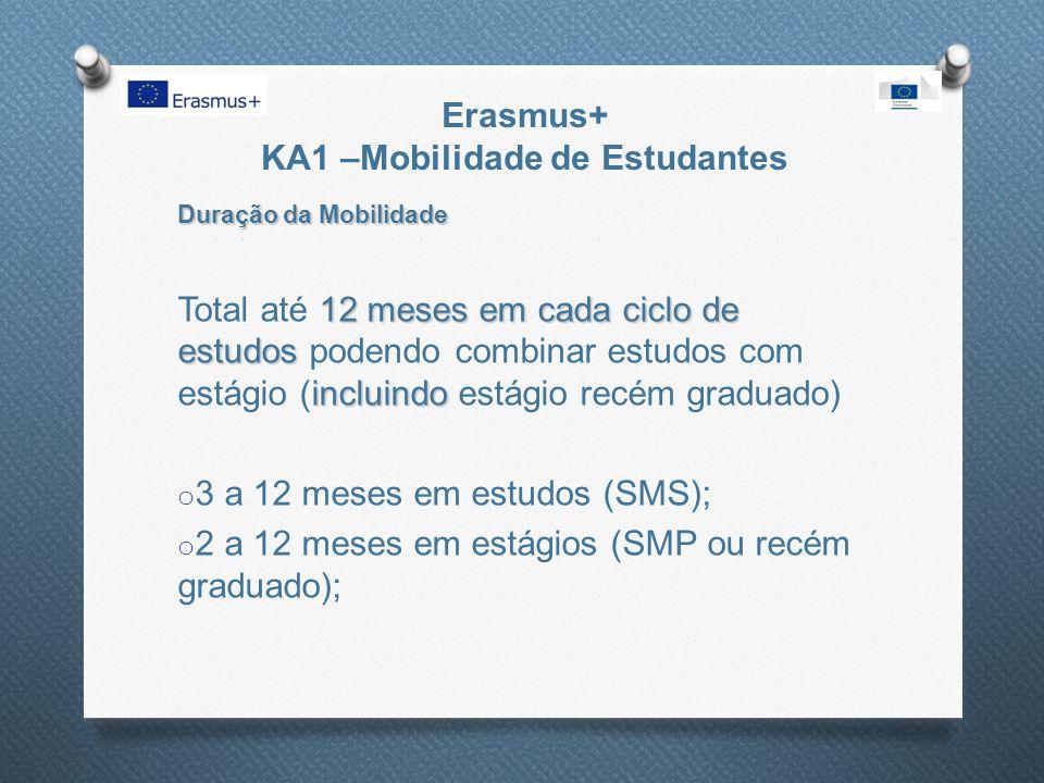 Erasmus+ KA1 –Mobilidade de Estudantes Duração da Mobilidade 12 meses em cada ciclo de estudos incluindo Total até 12 meses em cada ciclo de estudos p