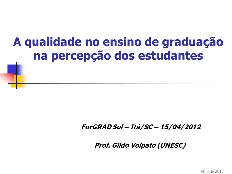 A qualidade no ensino de graduação na percepção dos estudantes ForGRAD Sul – Itá/SC – 15/04/2012 Prof.