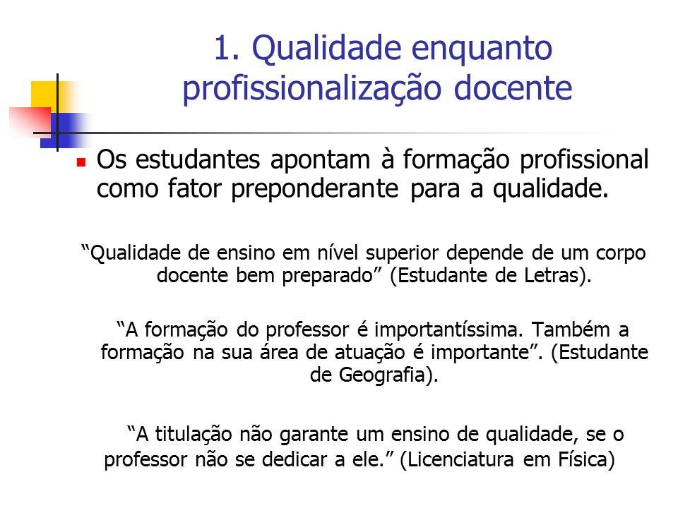 """1. Qualidade enquanto profissionalização docente Os estudantes apontam à formação profissional como fator preponderante para a qualidade. """"Qualidade d"""