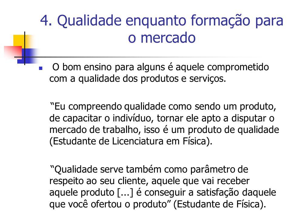 """4. Qualidade enquanto formação para o mercado O bom ensino para alguns é aquele comprometido com a qualidade dos produtos e serviços. """"Eu compreendo q"""