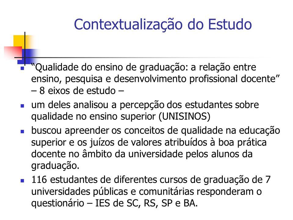 Considerações Finais As dimensões que reconhecem como expressão de qualidade centram-se especificamente no professor e suas ações.