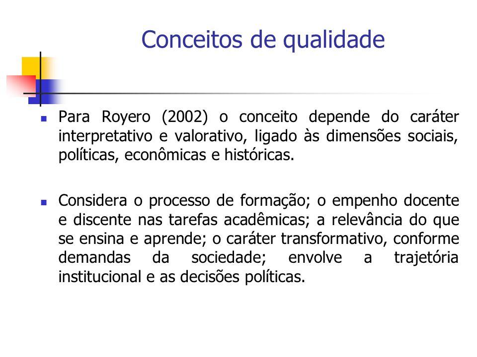 Conceitos de qualidade Para Royero (2002) o conceito depende do caráter interpretativo e valorativo, ligado às dimensões sociais, políticas, econômicas e históricas.
