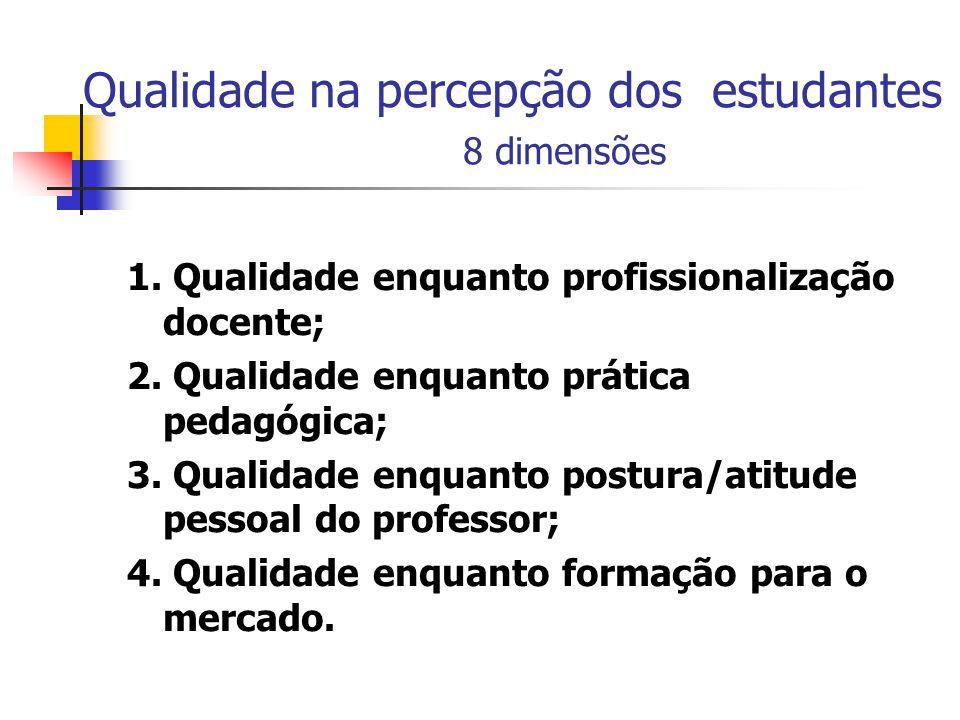Qualidade na percepção dos estudantes 8 dimensões 1.