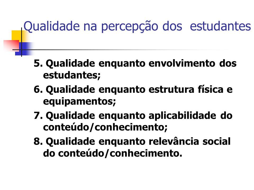 Qualidade na percepção dos estudantes 5.Qualidade enquanto envolvimento dos estudantes; 6.