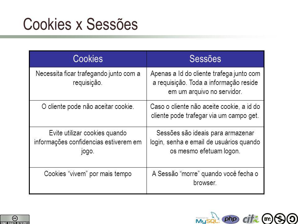 Cookies x Sessões CookiesSessões Necessita ficar trafegando junto com a requisição. Apenas a Id do cliente trafega junto com a requisição. Toda a info