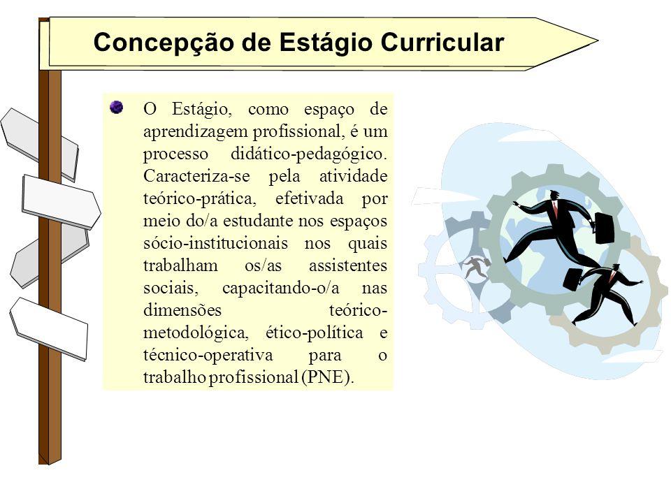 Concepção de Estágio Curricular O Estágio, como espaço de aprendizagem profissional, é um processo didático-pedagógico. Caracteriza-se pela atividade