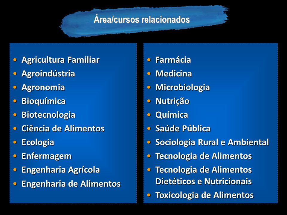 Agricultura FamiliarAgricultura Familiar AgroindústriaAgroindústria AgronomiaAgronomia BioquímicaBioquímica BiotecnologiaBiotecnologia Ciência de Alim