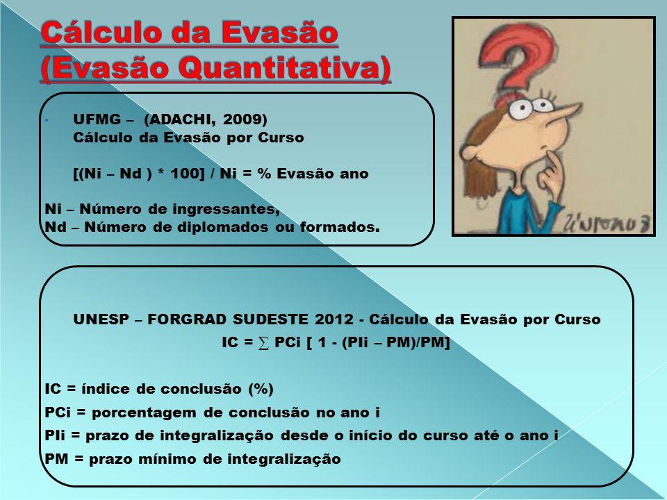 UFMG – (ADACHI, 2009) Cálculo da Evasão por Curso [(Ni – Nd ) * 100] / Ni = % Evasão ano Ni – Número de ingressantes, Nd – Número de diplomados ou formados.