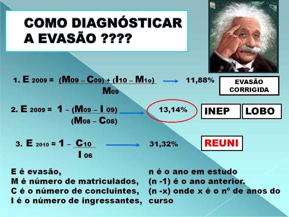 1. E 2009 = ( M 09 – C 09 ) + ( I 10 – M 1o ) 11,88% M 09 2. E 2009 = 1 – ( M 09 – I 09 ) 13,14% ( M 08 – C 08 ) INEP 3. E 2010 = 1 – C 10 31,32% I 06