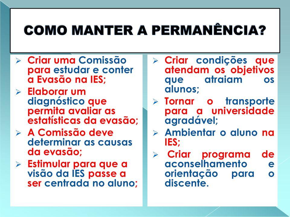  Criar uma Comissão para estudar e conter a Evasão na IES;  Elaborar um diagnóstico que permita avaliar as estatísticas da evasão;  A Comissão deve