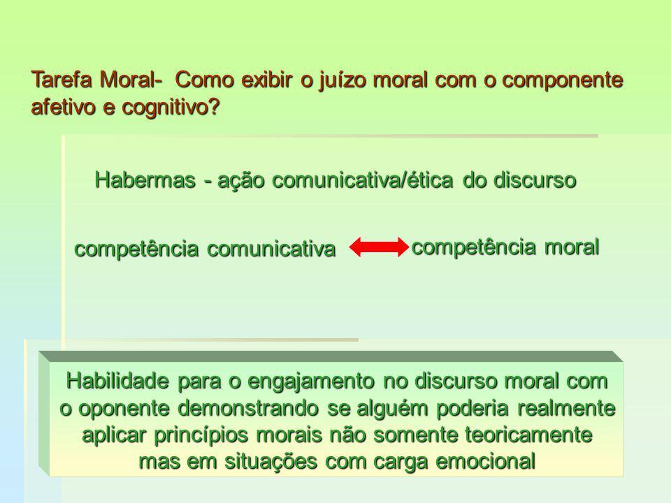 Habermas - ação comunicativa/ética do discurso competência comunicativa competência moral Habilidade para o engajamento no discurso moral com o oponen
