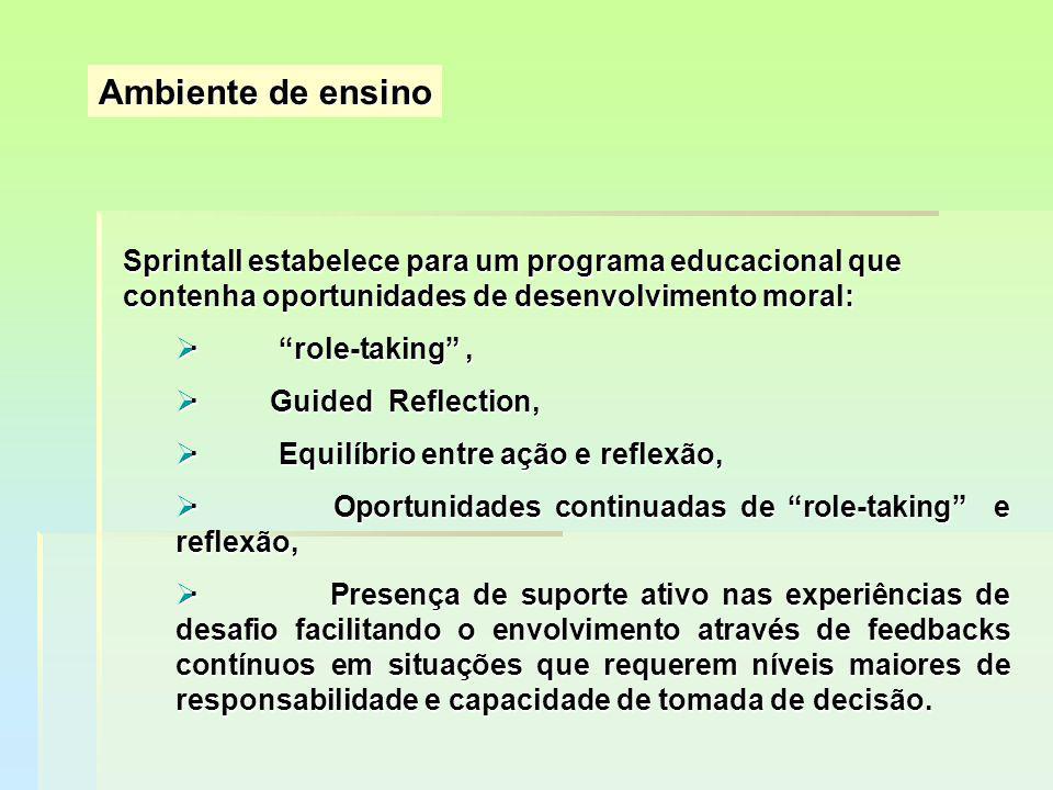 """Sprintall estabelece para um programa educacional que contenha oportunidades de desenvolvimento moral:  · """"role-taking"""",  · Guided Reflection,  · E"""