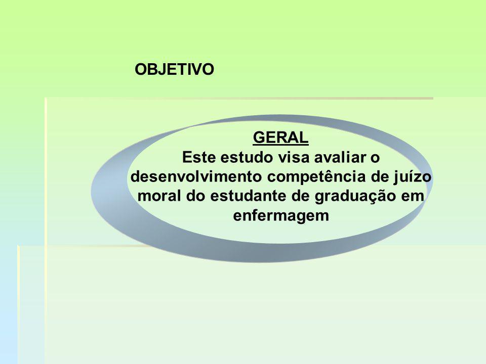 GERAL Este estudo visa avaliar o desenvolvimento competência de juízo moral do estudante de graduação em enfermagem OBJETIVO