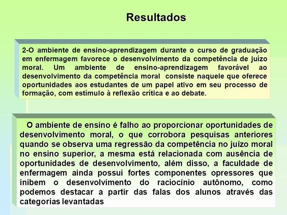 Resultados 2-O ambiente de ensino-aprendizagem durante o curso de graduação em enfermagem favorece o desenvolvimento da competência de juízo moral. Um