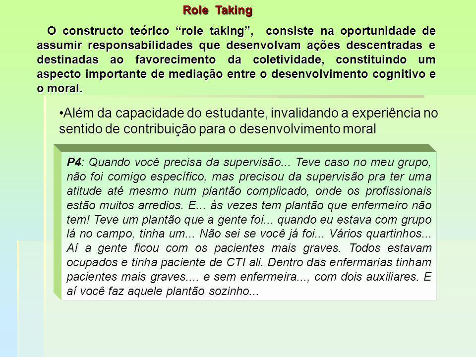 Role Taking P4: Quando você precisa da supervisão... Teve caso no meu grupo, não foi comigo específico, mas precisou da supervisão pra ter uma atitude