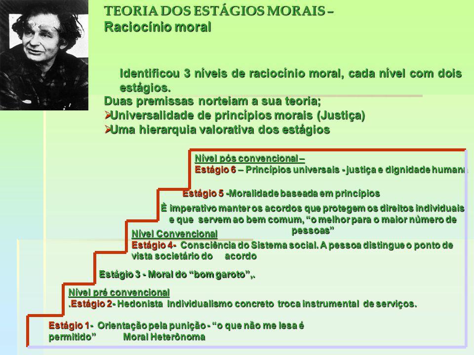 TEORIA DOS ESTÁGIOS MORAIS – Raciocínio moral Nível pré convencional.Estágio 2- Hedonista Individualismo concreto troca instrumental de serviços. Níve