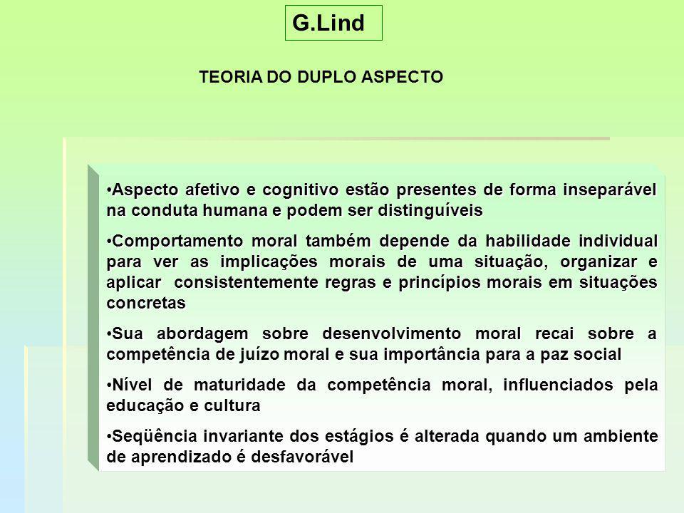 G.Lind TEORIA DO DUPLO ASPECTO Aspecto afetivo e cognitivo estão presentes de forma inseparável na conduta humana e podem ser distinguíveisAspecto afe