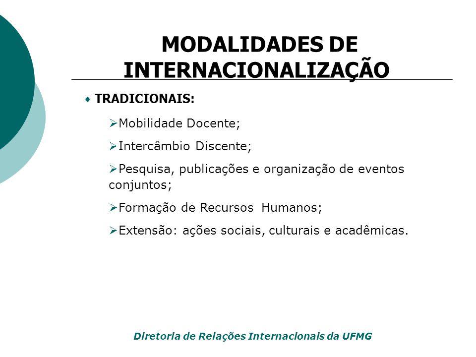 TRADICIONAIS:  Mobilidade Docente;  Intercâmbio Discente;  Pesquisa, publicações e organização de eventos conjuntos;  Formação de Recursos Humanos
