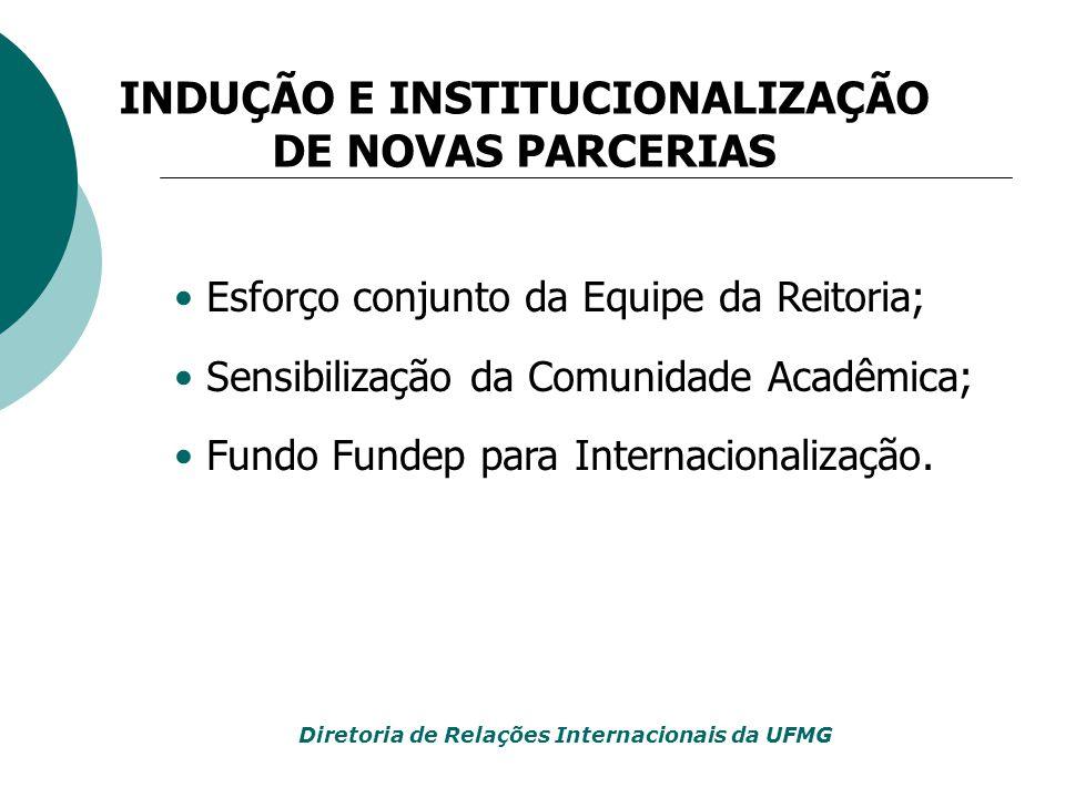 Esforço conjunto da Equipe da Reitoria; Sensibilização da Comunidade Acadêmica; Fundo Fundep para Internacionalização. INDUÇÃO E INSTITUCIONALIZAÇÃO D