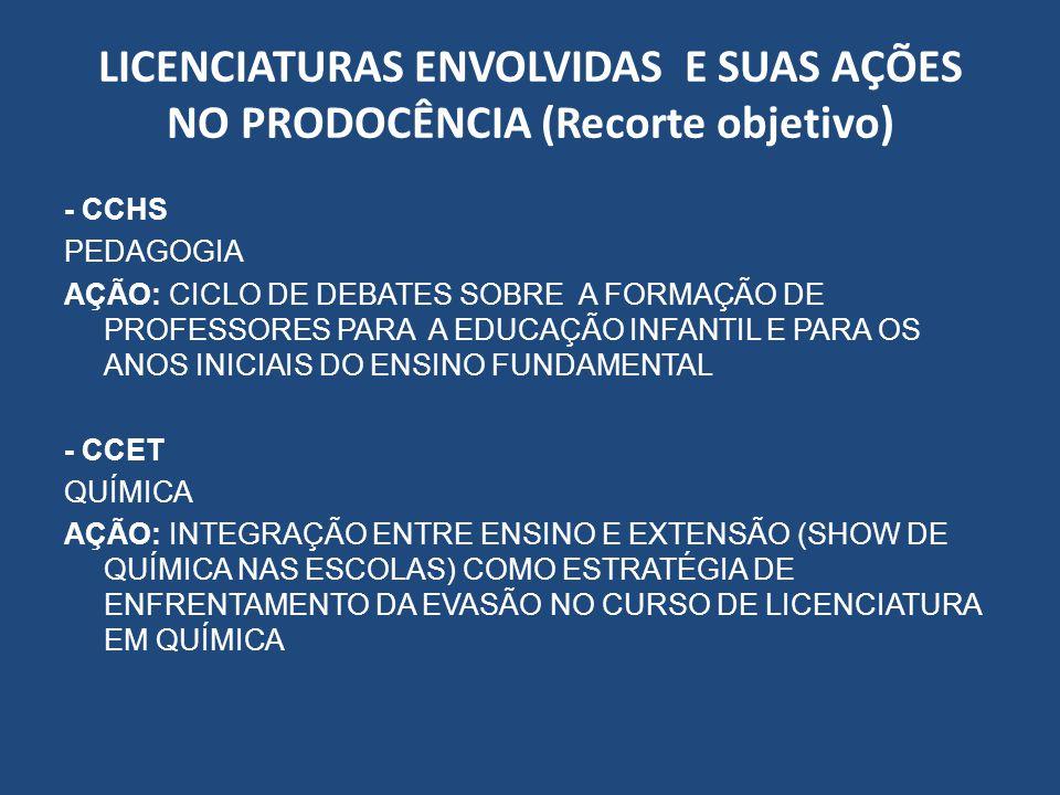 LICENCIATURAS ENVOLVIDAS E SUAS AÇÕES NO PRODOCÊNCIA (Recorte objetivo) - CCHS PEDAGOGIA AÇÃO: CICLO DE DEBATES SOBRE A FORMAÇÃO DE PROFESSORES PARA A